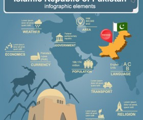 Country with map infographics emelents vector 05