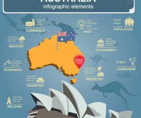 Country with map infographics emelents vector 10
