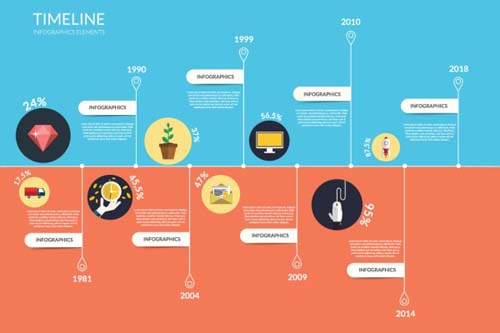 Infographic Timeline Vector Template 06 - Vector Business Free