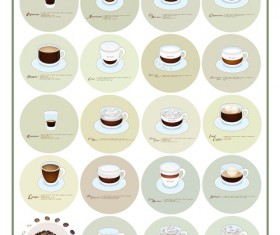 Coffee with cup round icons vectors set