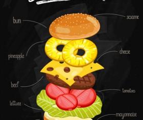 Burger Ingredients design vector 03