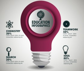 Creative lightbulb infographic vectors material 03
