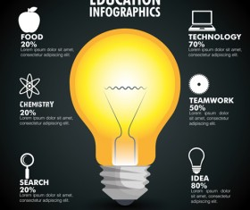 Creative lightbulb infographic vectors material 04