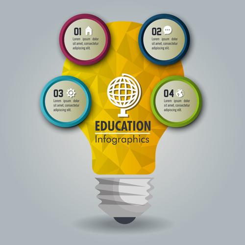 Creative lightbulb infographic vectors material 06