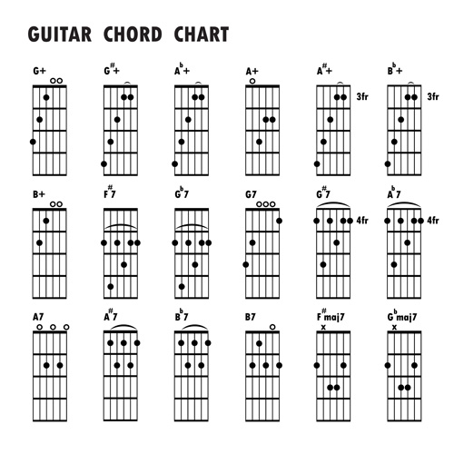 Free download guitar chord image library | midnight music.