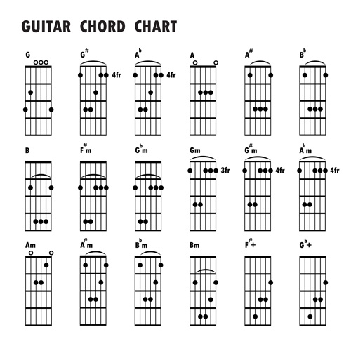 Guitar chords chart design vector 05 free download