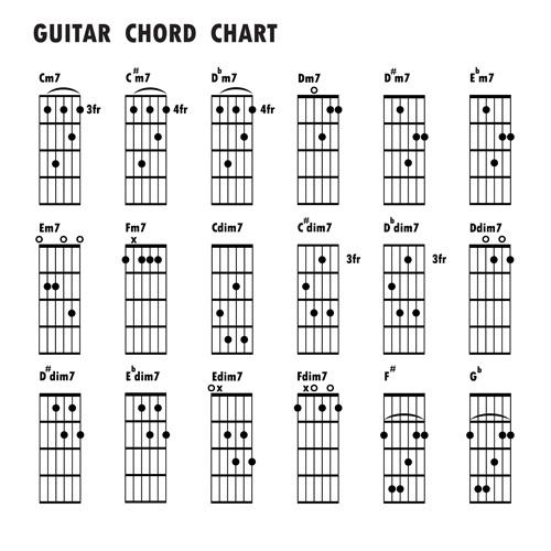 Guitar chords chart design vector 06 free download