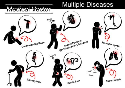 Multiple disease medical vector