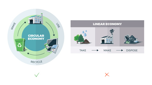 Circular economy business template vectors 01