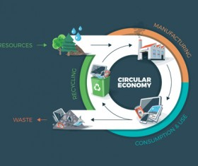 Circular economy business template vectors 02