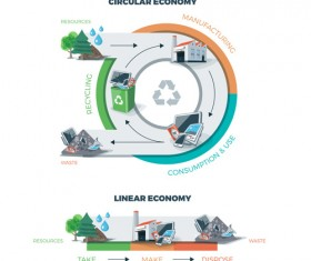 Circular economy business template vectors 03