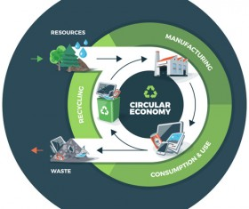 Circular economy business template vectors 04