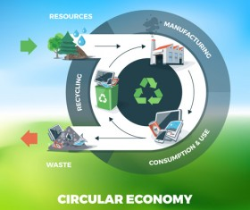 Circular economy business template vectors 05