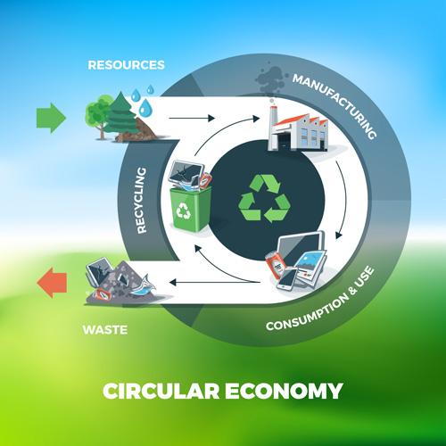 Circular economy business template vectors 05