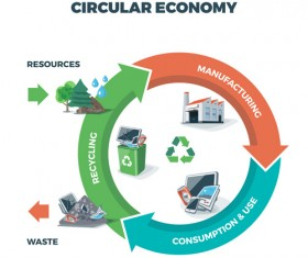 Circular economy business template vectors 06