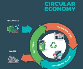 Circular economy business template vectors 07