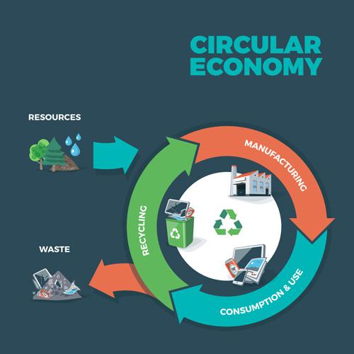 Circular economy business template vectors 07