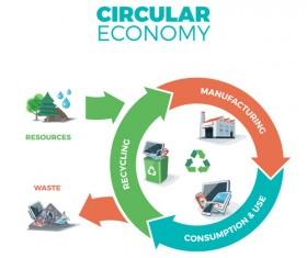 Circular economy business template vectors 08