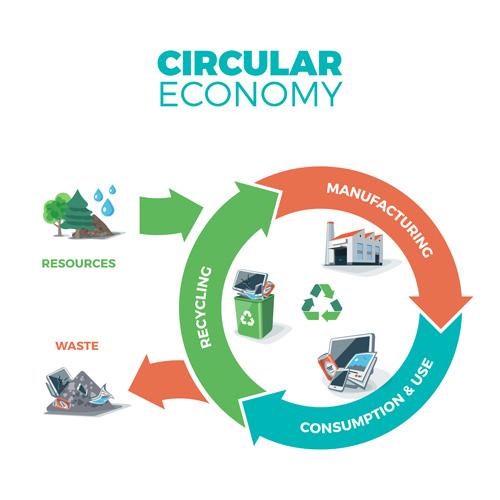 Circular economy business template vectors 08