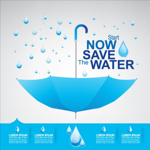 Now save water publicity template design 11