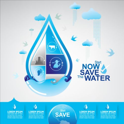 Now save water publicity template design 15