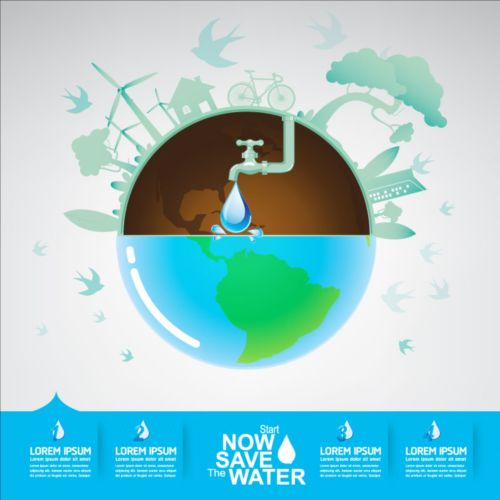 Now save water publicity template design 17
