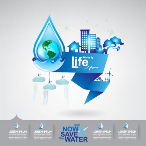 Now save water publicity template design 19