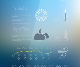 UI weather widgets vector material 02