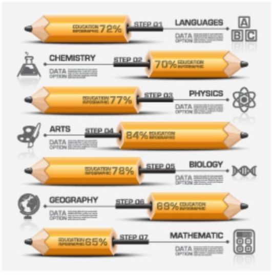 Pencil with business infographic vector 01