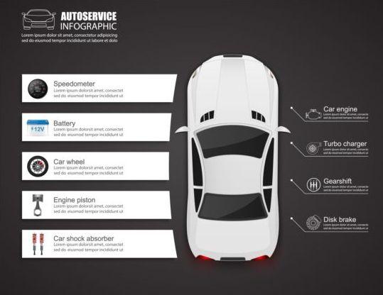 auto service info