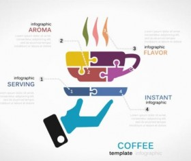 Coffee infographics template vector