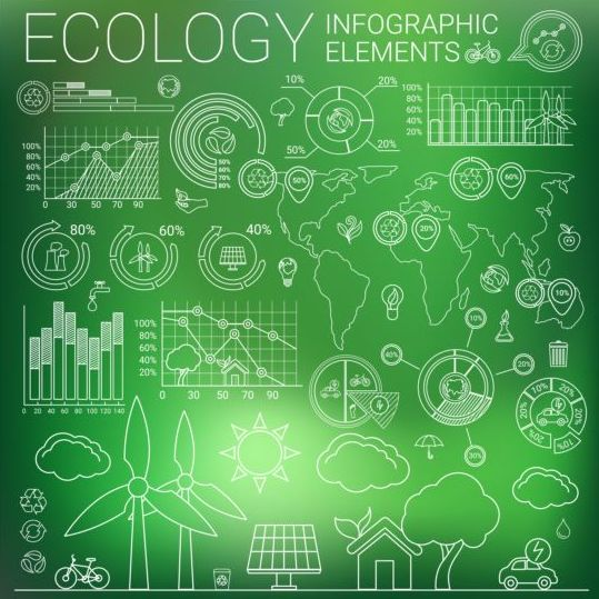 Ecology infographic elements vectors material 01