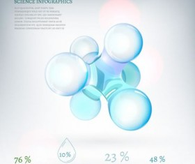 Science infographics modern template vector 06