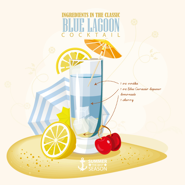 Summer season cocktails poster template vector 04
