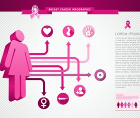 Female breast cancer infographic template vector 04