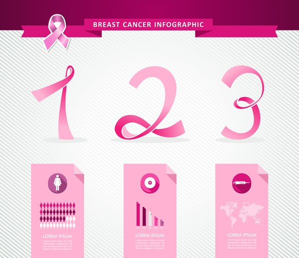 Female breast cancer infographic template vector 09