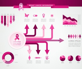 Female breast cancer infographic template vector 10