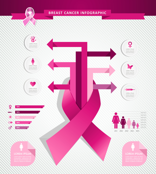 Female breast cancer infographic template vector 11