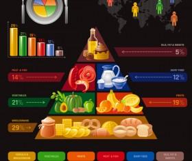 Balanced food pyramid infographics template vector 03