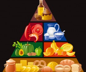 Balanced food pyramid infographics template vector 04