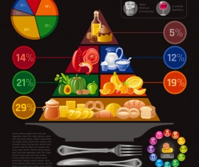 Balanced food pyramid infographics template vector 06