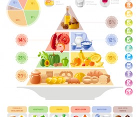 Balanced food pyramid infographics template vector 07