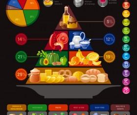 Balanced food pyramid infographics template vector 08