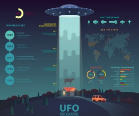 UFO infographic template vectors