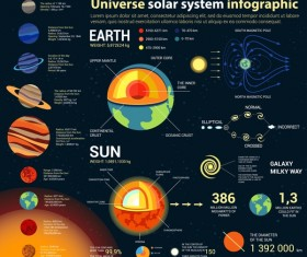 Universe infographic template vectors design 02