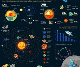 Universe infographic template vectors design 03