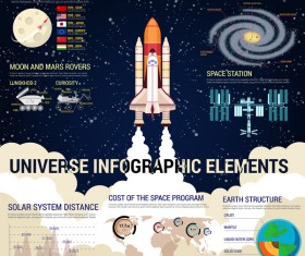 Universe infographic template vectors design 05