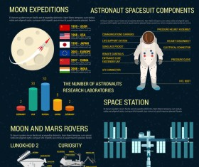 Universe infographic template vectors design 06