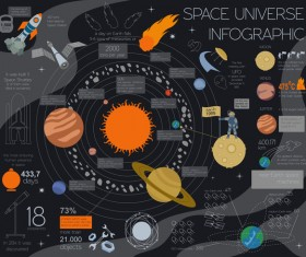 Universe infographic template vectors design 07