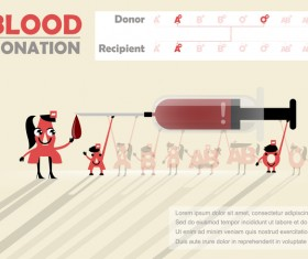 Blood donation infographic vector material 02
